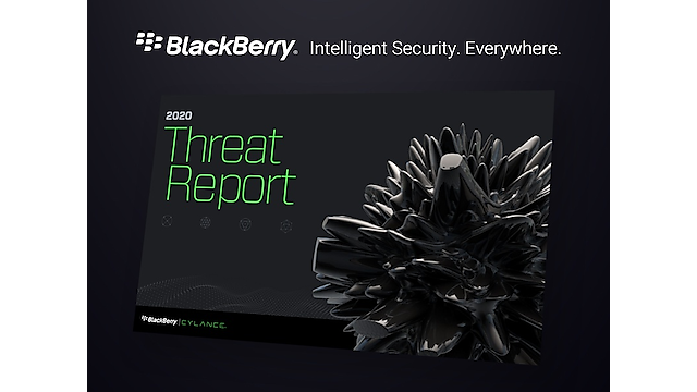 Learn how attack trends inform a prescriptive security approach.